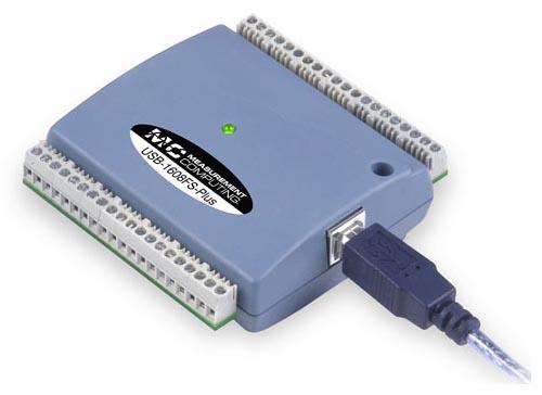 Mätsystem för USB
