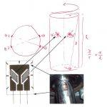 Applikationer fysik och mekanik