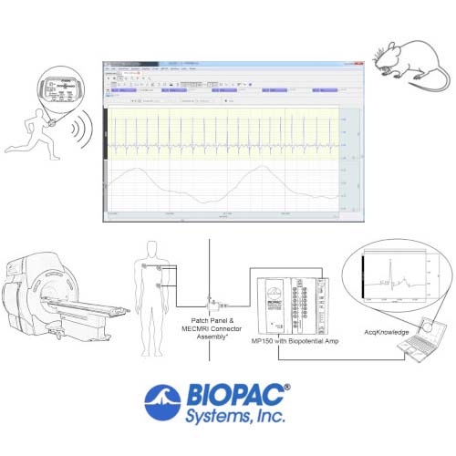 Fysiologiska forskningssystem från BIOPAC
